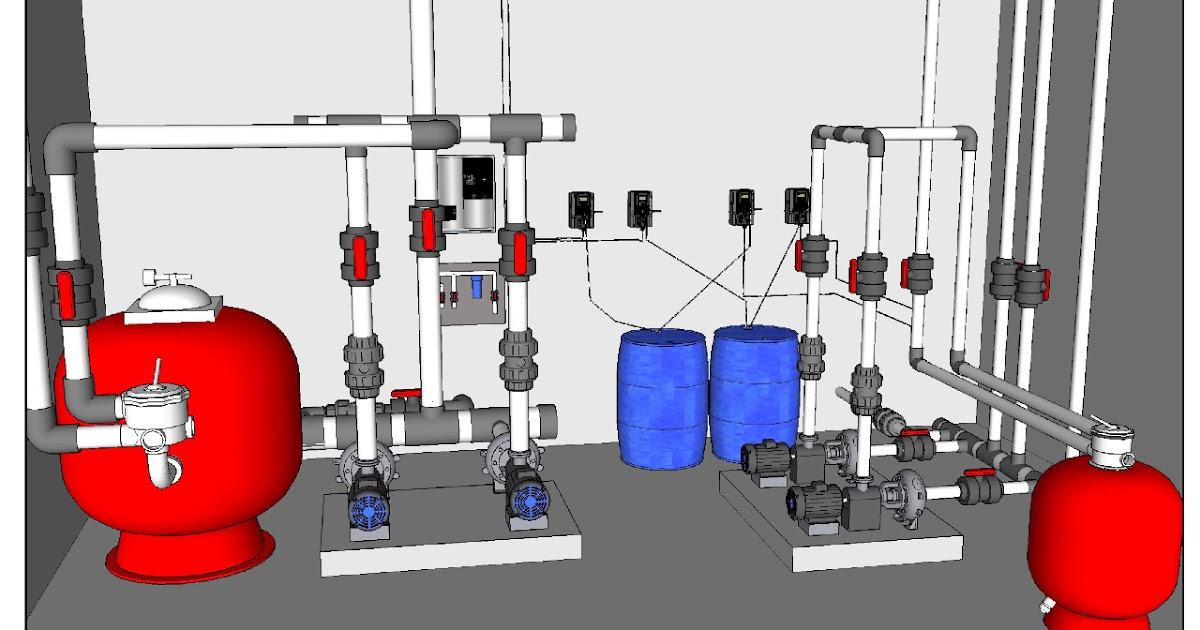 ALBIAN POOL: Bagaimana Memilih Jenis Pompa Air Yang Tepat ...