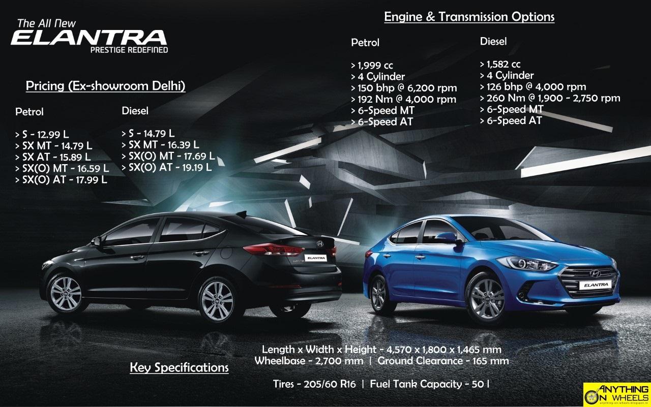 Hyundai Elantra: Electronic stability control (ESC) (If equipped)
