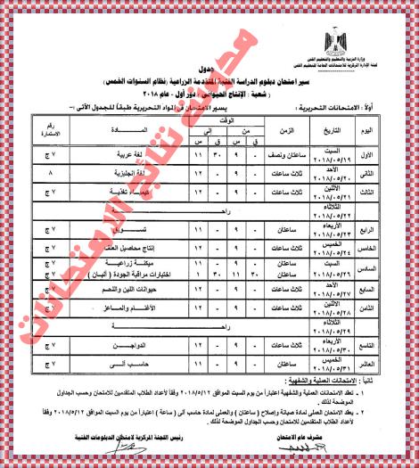 جدول امتحانات دبلوم الفنى الزراعى نظام 5 سنوات 2018 اخر العام (صور)