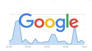Cara Mengetahui Jumlah Pengunjung Blog (Pageviews) yang Sebenarnya