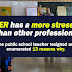 Teachers are more stressed than other professions