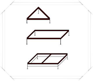 modele de pirostrii