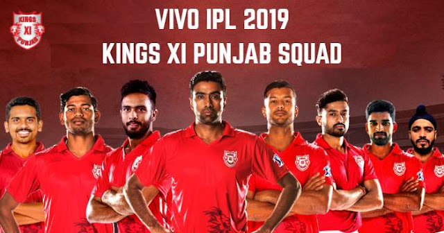 Kings XI Punjab (KXIP) VIVO IPL 2019 Sqaud