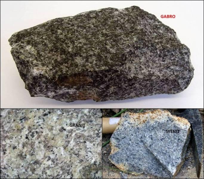Macam-macam Jenis Batuan Beku dan Contohnya - Geologinesia