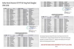Daftar resmi nama honorer GTT PTT K2 yang lolos seleksi CPNS 2018 Ternyata Hoak