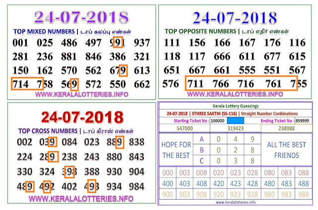 STHREE SAKTHI SS-116  abc numbers kerala lottery guessing by keralalotteries ON 24-07-2018