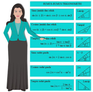 Cara mudah memahami Rumus Trigonometri Sudut Ganda