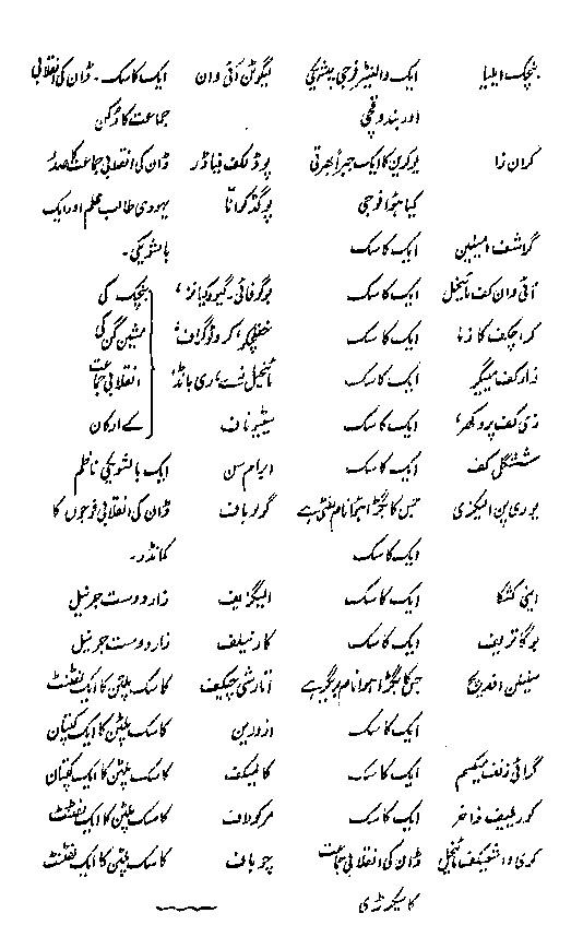 Urdu Russian Novel