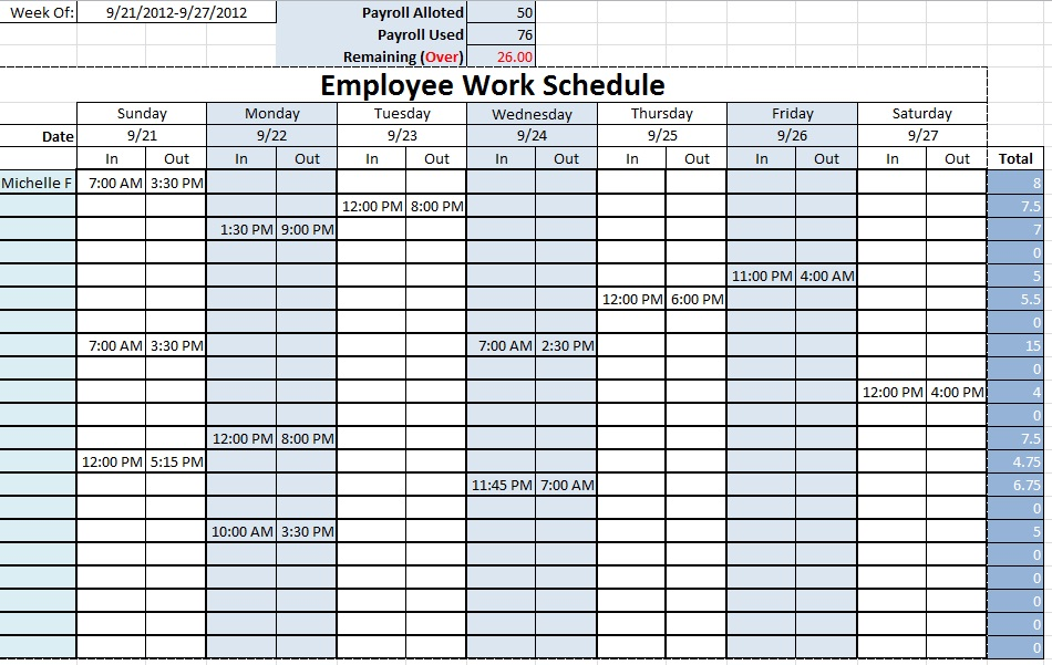 Template For Employee Schedule hourly for excel 7 free weekly – Employee Weekly Report
