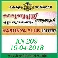 KARUNYA PLUS (KN-209) LOTTERY RESULT