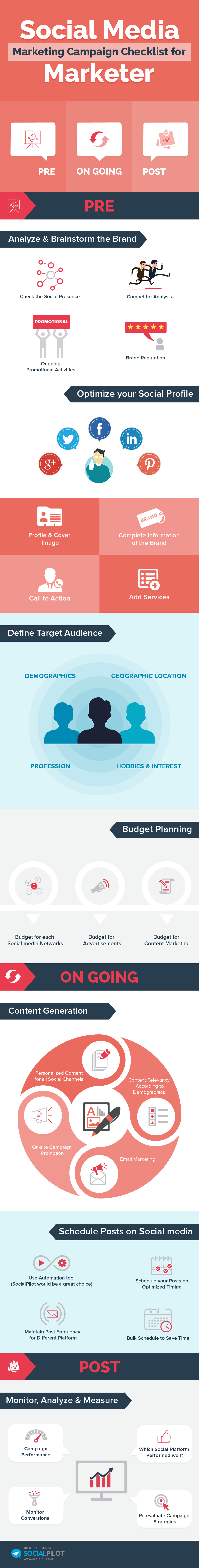 Social Media Marketing Campaign Checklist For Marketer - #Infographic