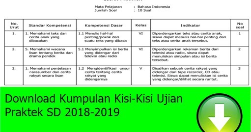 Download Kumpulan Kisi-Kisi Ujian Praktek SD 2018-2019 ...