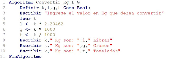 Algoritmo para convertir Kilogramos a gramos