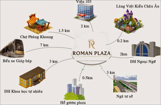 Liên kết tiện ích vùng Roman Plaza