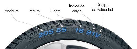 Ficha técnica de una rueda