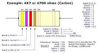 Dasar Elektronika - Resistor