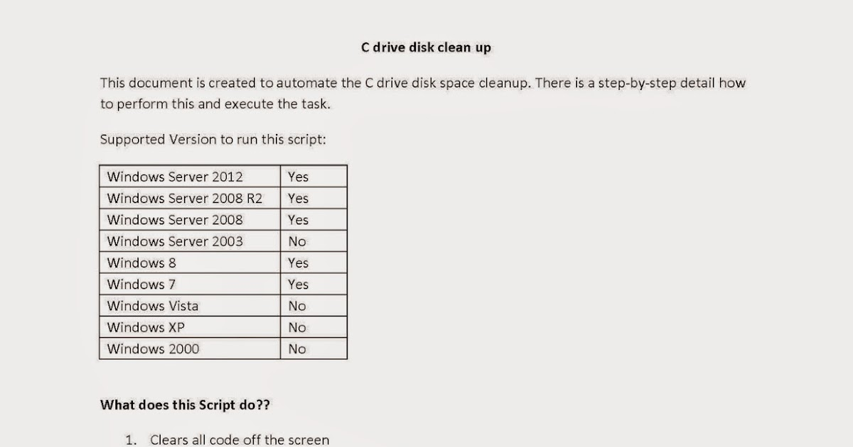 Microsoft Technology Technical Blog: Clear C Drive Disk Space