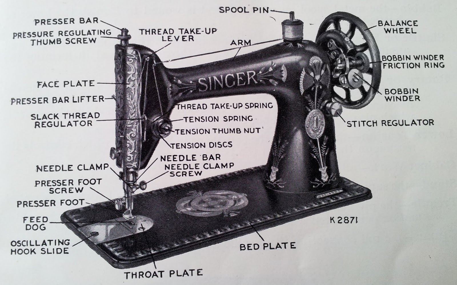 still stitching vintage sewing machines diagram. Black Bedroom Furniture Sets. Home Design Ideas