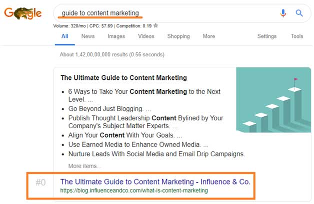 How to Create Content that Gets More Shares and Backlinks too?: eAskme