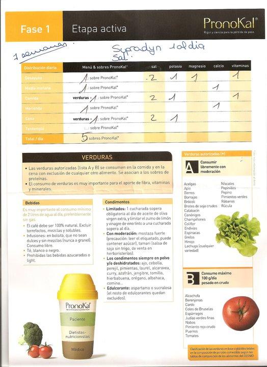 Dieta pronokal fase 1 recetas