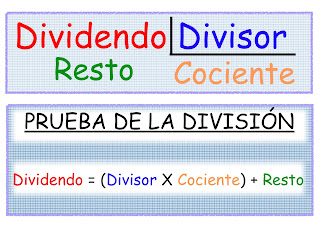 http://calasanz.edu.gva.es/7_ejercicios/matematicas/mate3pri/11_division01.html