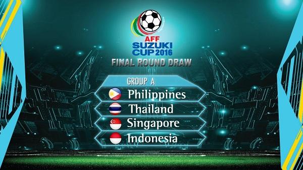 Grup A AFF Suzuki Cup 2016
