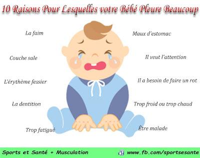 10 Raisons Pour Lesquelles votre Bébé Pleure Beaucoup