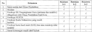 Bantuan dana dan Beasiswa Pendidikan S-1 dan S-2 bagi guru SMA dan SMK