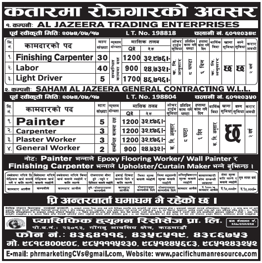Jobs in Qatar for Nepali, Salary Rs 46,716