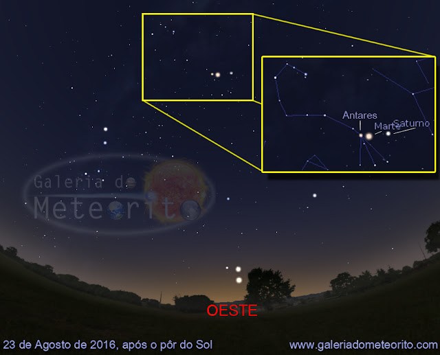 Conjunção Marte, Saturno e Antares- 23 e 24 de agosto de 2016