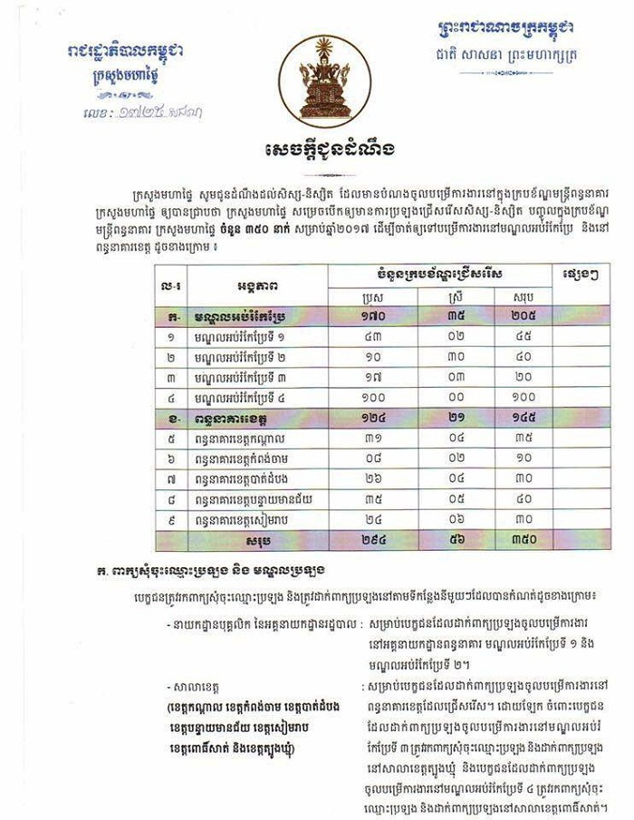 http://www.cambodiajobs.biz/2017/10/350-ministry-of-interior.html