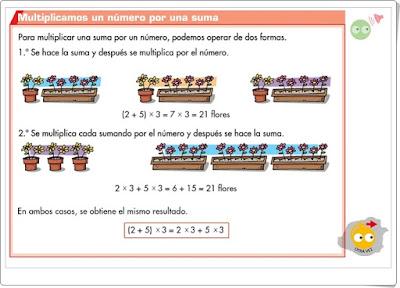http://www.ceipjuanherreraalcausa.es/Recursosdidacticos/ANAYA%20DIGITAL/CUARTO/Matematicas/2_34_1_cuadro_teorico/