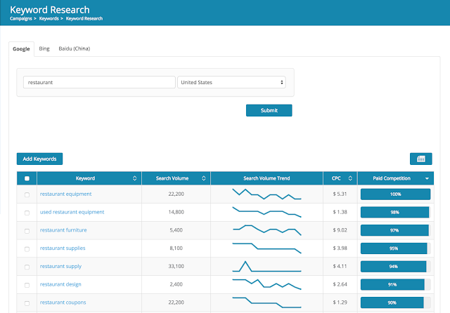 Tip 8 Integrate Keyword Research into Your SEO Dashboard