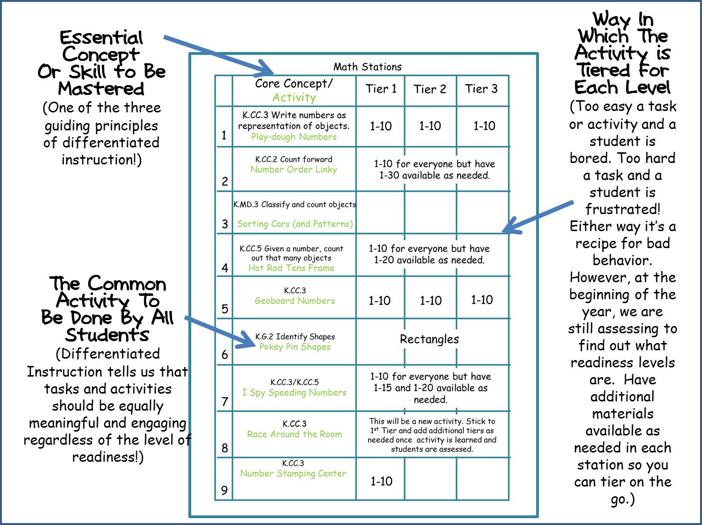 Case Study Example Document