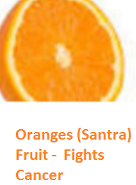 Health Benefits of Oranges (Santra) Fruit -  Fights Cancer