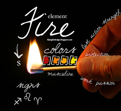 Magcial properties and correspondences of fire.