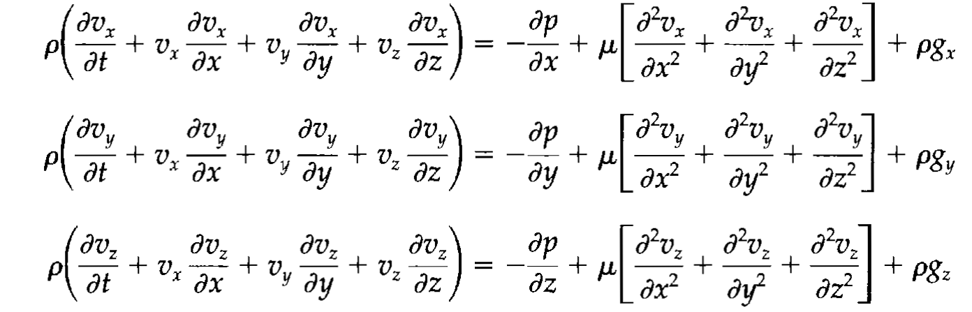 Derivation Of Navier Stokes Equation In Cylindrical