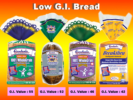 6 Alasan yang bikin kamu harus pikir-pikir lagi soal roti gandum