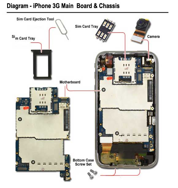 iPhone 3G Diagram - Main Board  Chassis