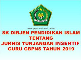 SK Tunjangan insentif gbpns