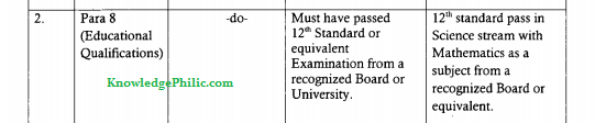 SSC CHSL 2016 new educational qualification