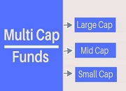 Multi Cap Funds meaning