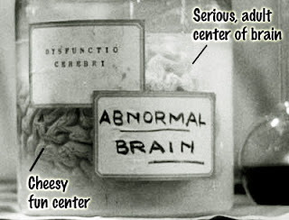 Centers of the abnormal brain