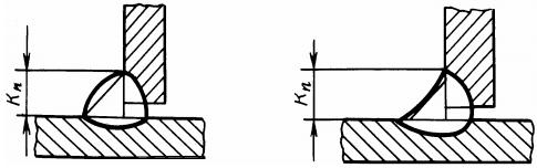 ГОСТ 14771-76 Дуговая сварка в защитном газе. Допускается выпуклость или вогнутость углового шва