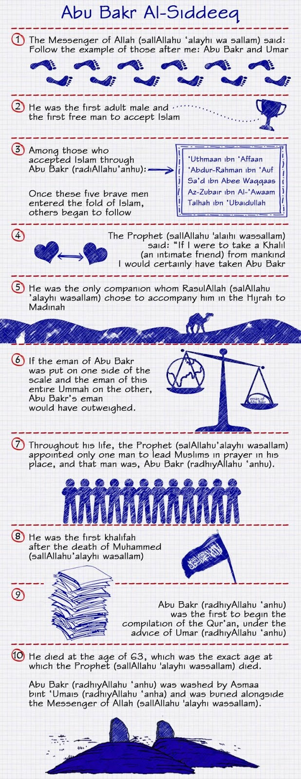 Abu Bakr infographic