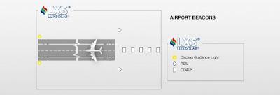 Luxsolar havaalanı pisti mania ikaz lambaları çözümleri