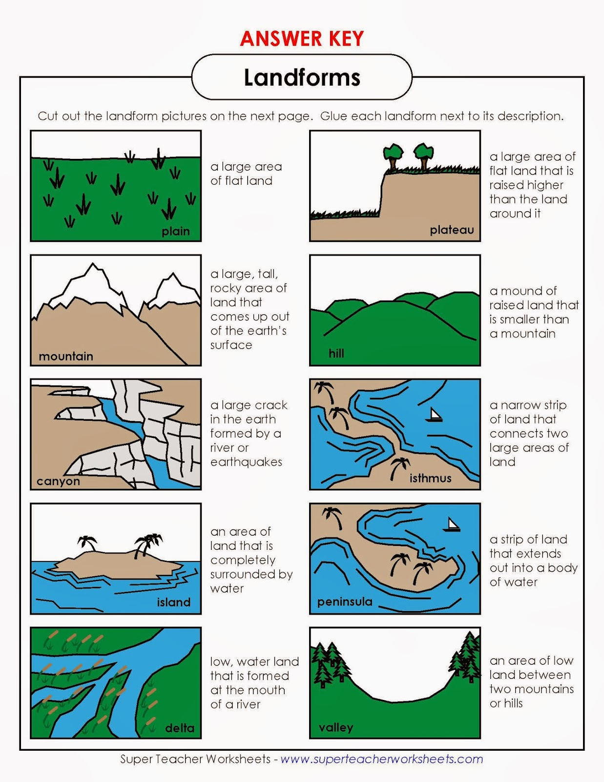 Identify Landforms Worksheet