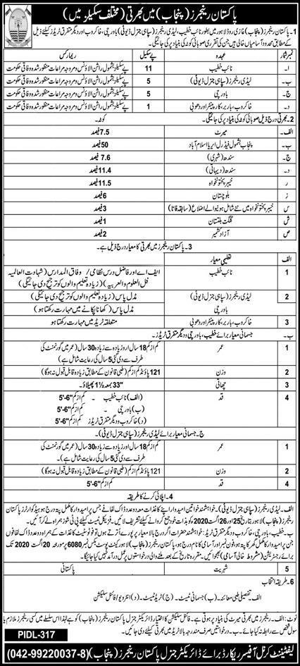 Rangers Punjab Jobs 2020