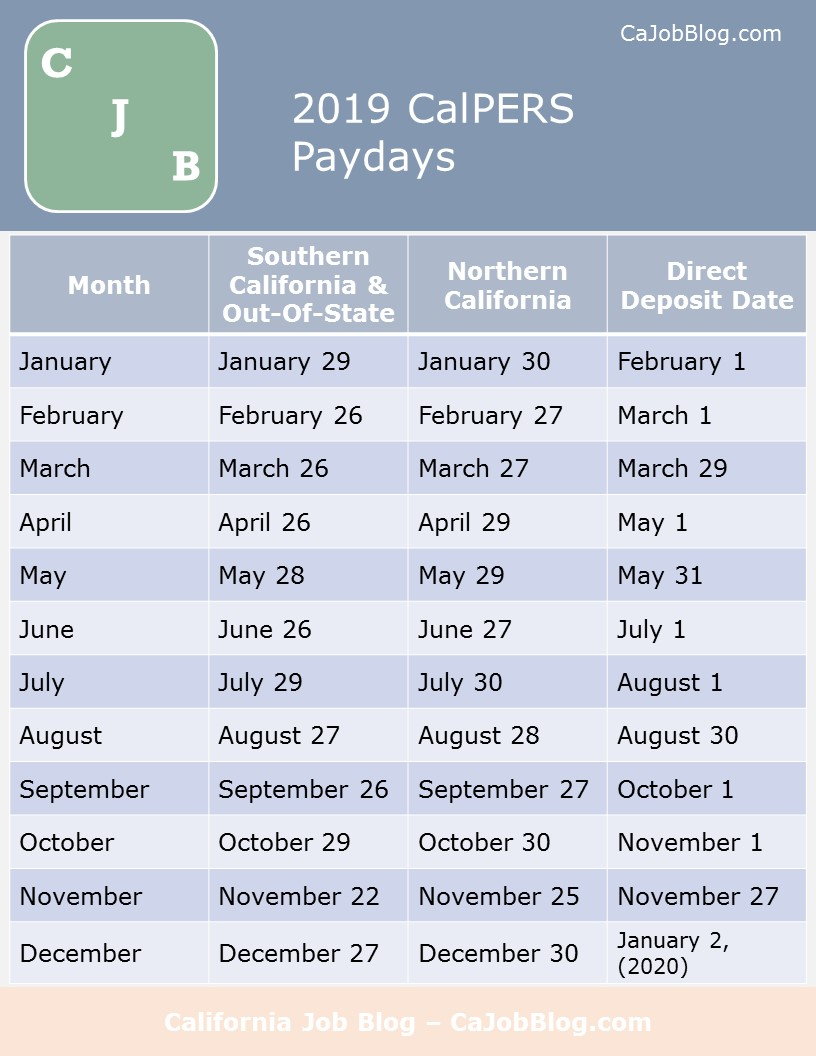 Image showing dates for CalPERS pension payments