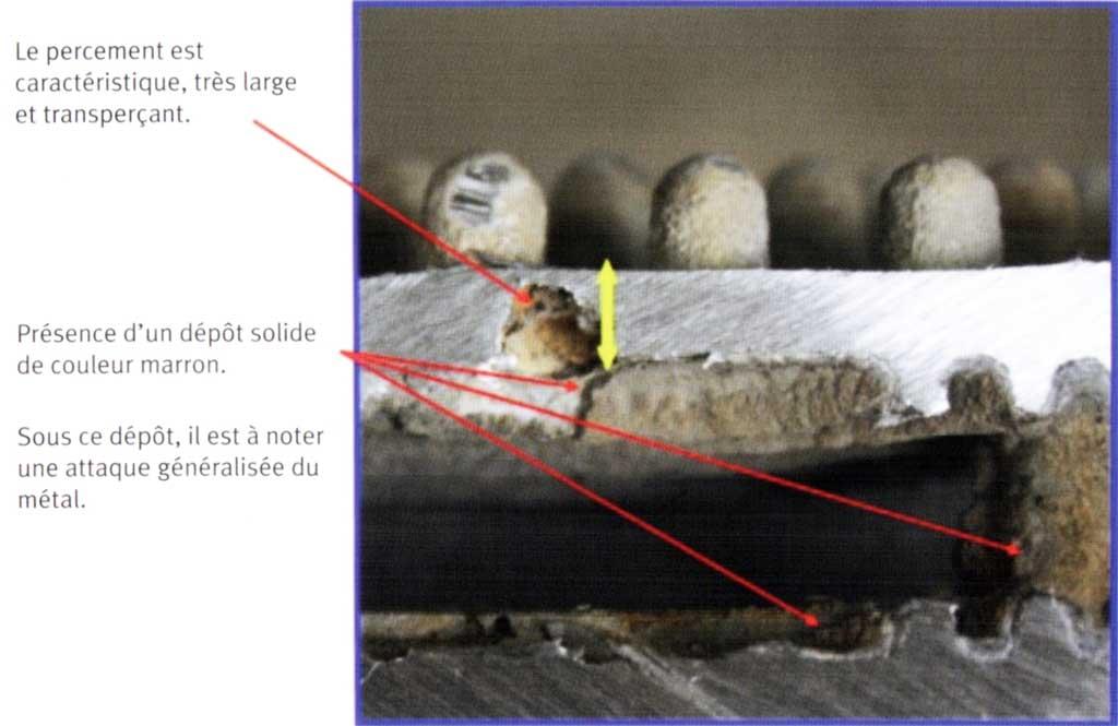 percement corps de chauffe aluminium silicium piqure